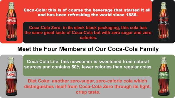 Meet the Four Members of Our Coca-Cola Family - Coca-Cola: this is of course the beverage that started it all and has been refreshing the world since 1886. Coca-Cola Zero: in its sleek black packaging, this cola has the same great taste of Coca-Cola but with zero sugar and zero calories. Coca-Cola Life: this newcomer is sweetened from natural sources and contains 50% fewer calories than regular colas. Diet Coke: another zero-sugar, zero-calorie cola which distinguishes itself from Coca-Cola Zero through its light, crisp taste.